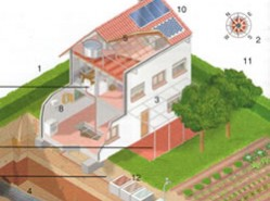 La casa sana y ecológica