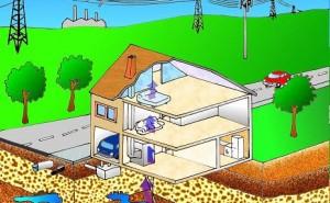 La salud en el hogar  -a través de la Geobiología y la Biohabitalidad-